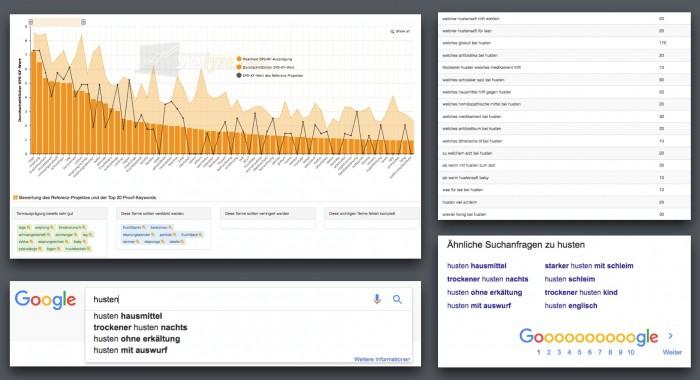 """Vier Tools, die beim Optimieren helfen: WDF*IDF-Analyse (hier Seolyze, oben links), W-Fragen-Tools (oben rechts), """"Ähnliche Suchanfragen"""" auf Google und """"Google Suggest""""."""