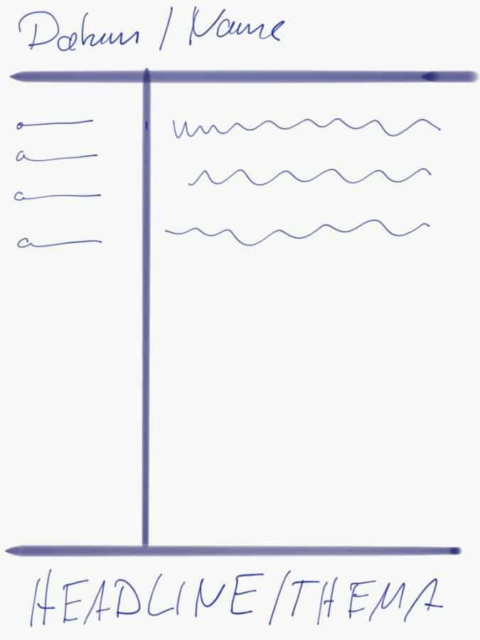 Cornell Methode Beispiel